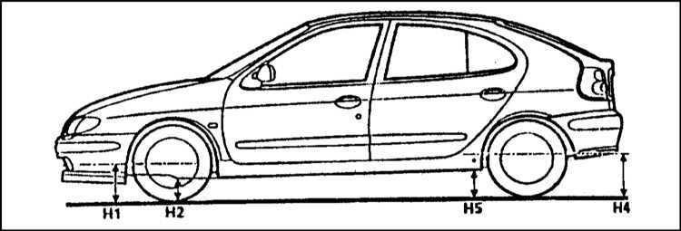 Ремонт Renault Megane Рено Меган : Проверка и регулировка