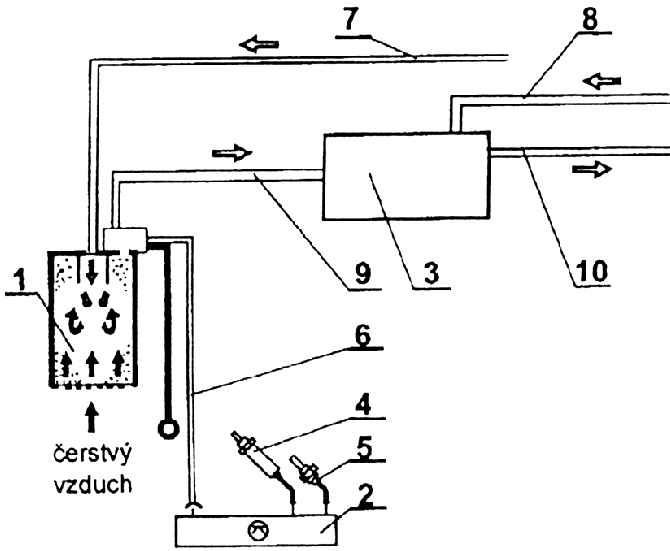 Ремонт Шкода Октавия: Топливная система Skoda Octavia