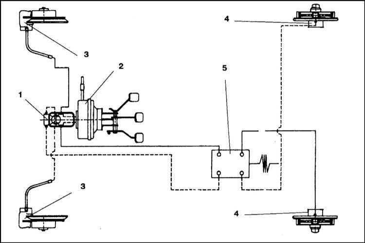Ремонт Шкода Фелиция : Конструкция системы, описание