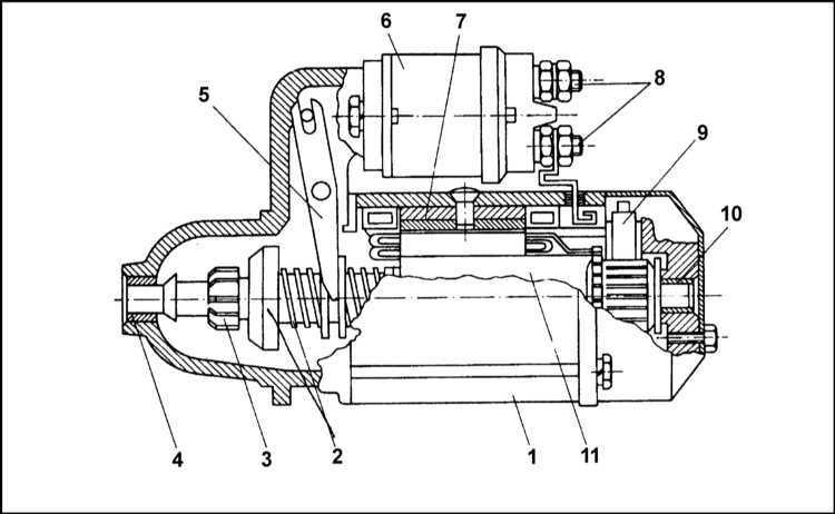 Ремонт Шкода Фелиция : Снятие и установка стартера Skoda