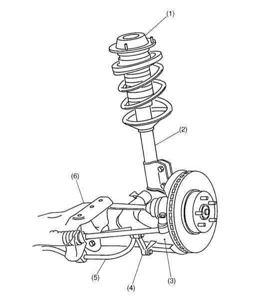 Ремонт Субару Легаси : Подвеска и рулевое управление
