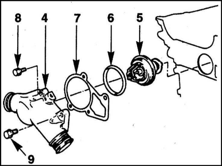 Ремонт БМВ 5 : Снятие, установка и проверка термостата BMW