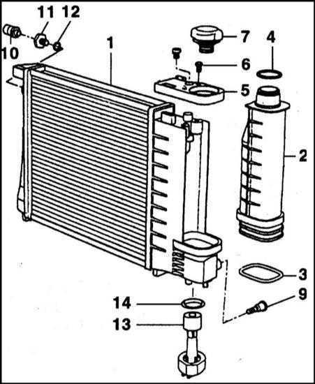 Ремонт БМВ 5 : Система охлаждения BMW 5 (E39)