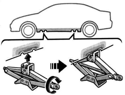 Ремонт Тойота Камри : Установка домкрата Toyota Camry