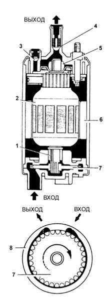 Ремонт Toyota Land Cruiser Тойота Ленд Крузер : Системы
