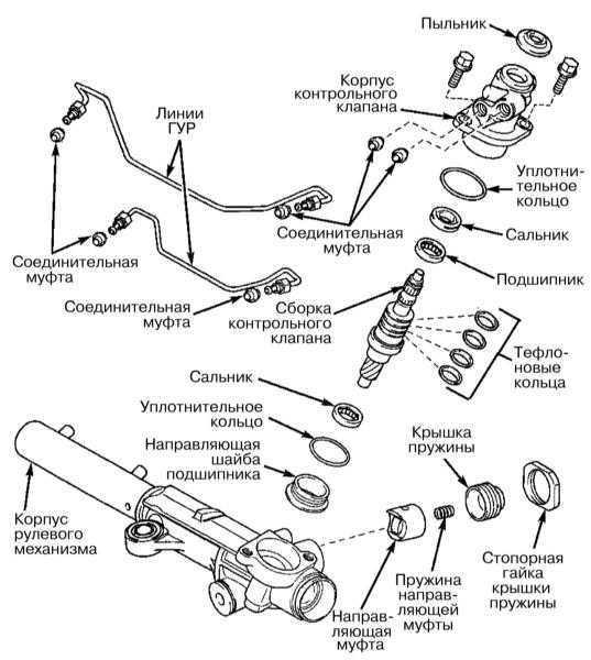 Ремонт Toyota Land Cruiser Тойота Ленд Крузер : Снятие и
