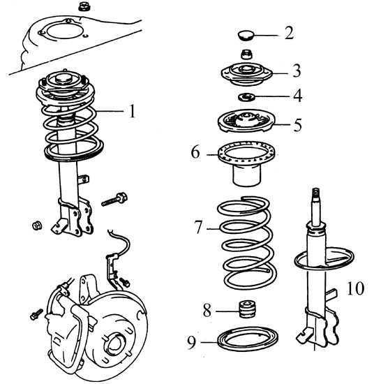 Ремонт Тойота Королла : Стойка подвески Toyota Corolla