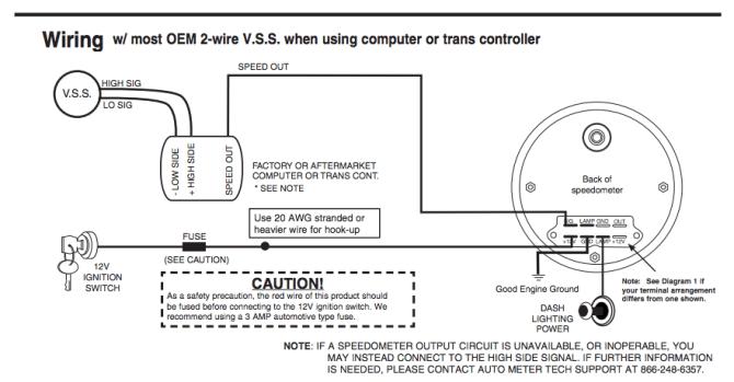 gen v lt1/lt4 vss signal information