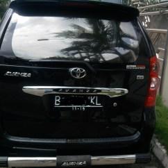Grand New Avanza Bekas All Alphard Interior Harga Mobil Baru Suzuki Carry Futura