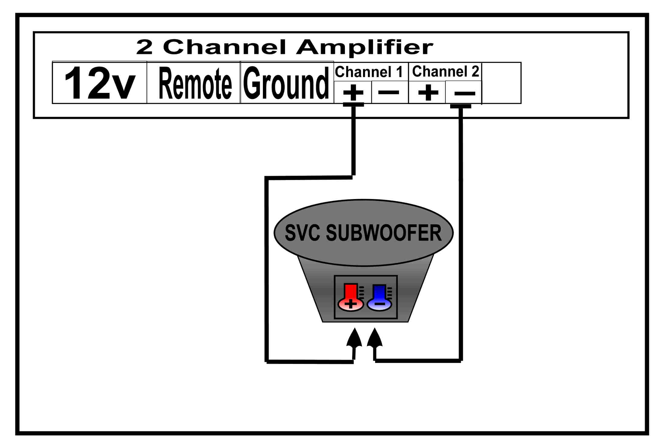 channel stereo amplifier