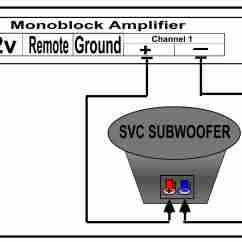 Kicker L5 Sub Wiring Diagram Pstn Call Flow 15 Solo Baric Compvr