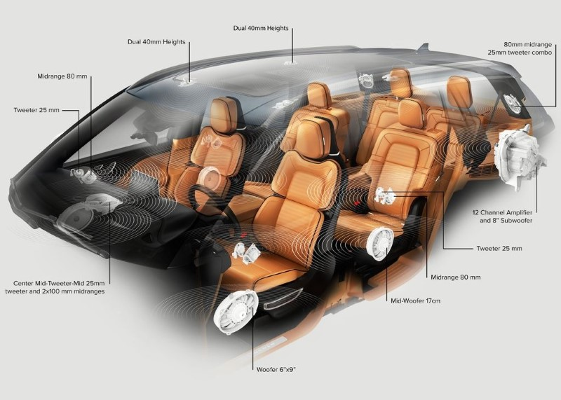 2021 lincoln Aviator Interior Safety Features