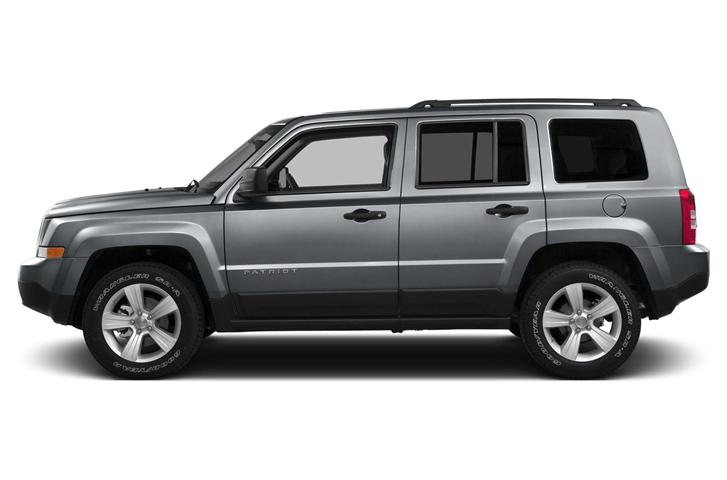 New Jeep Patriot Price