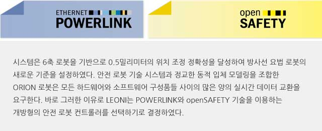 POWERLINK and openSAFETY
