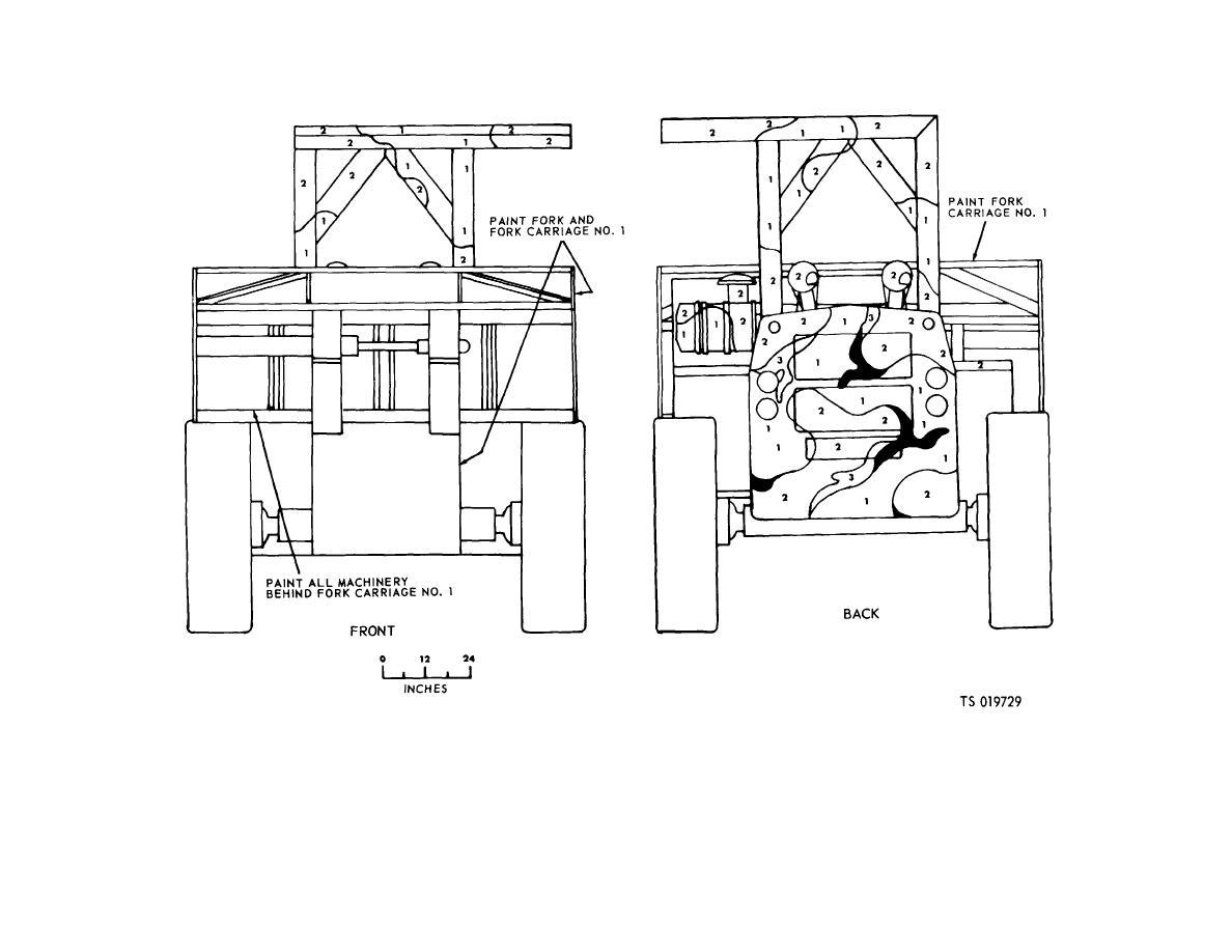 Figure 3-41. Fork lift truck 10,000 lb. Rough terrain