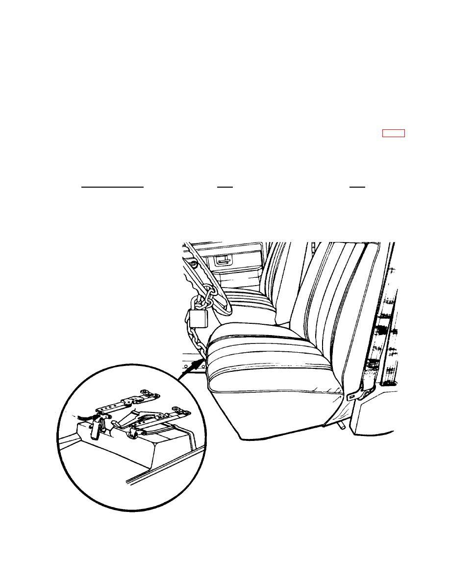 Procedure for M1010 Ambulance.