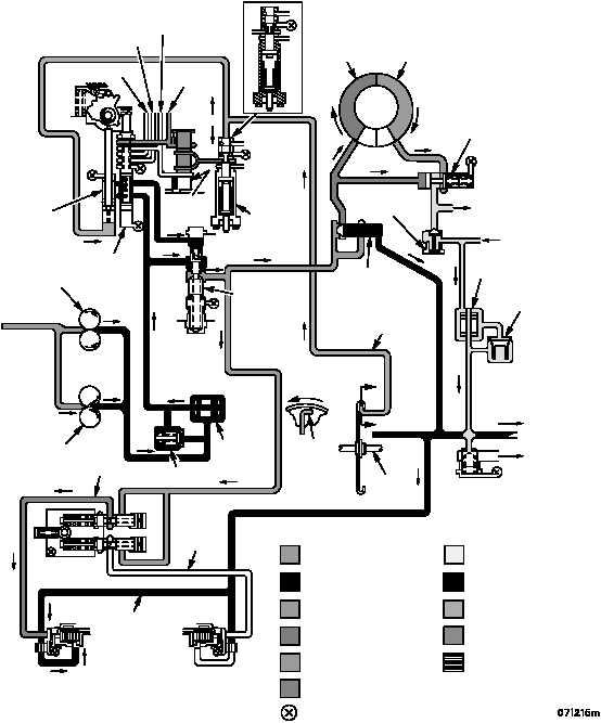 Hydraulic System, High Range--Left Steer--Schematic View