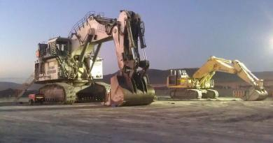 All Types of Heavy Equipment Used in Construction