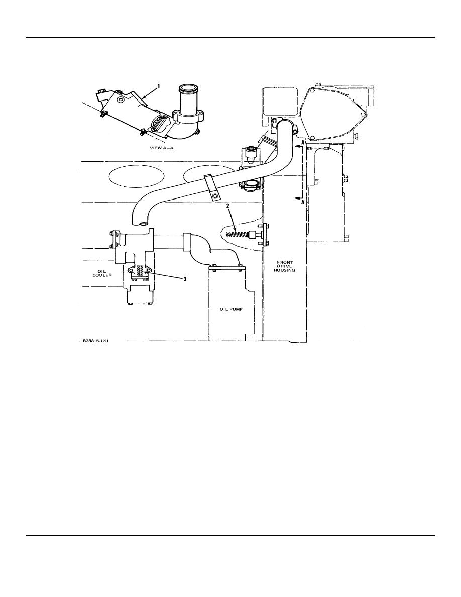 OIL COOLER BYPASS AND COOLING JET SEQUENCE VALVES