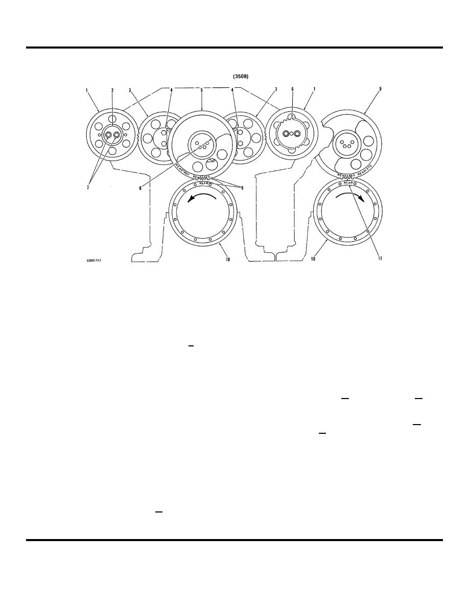 2REAR GEAR GROUP (3508)