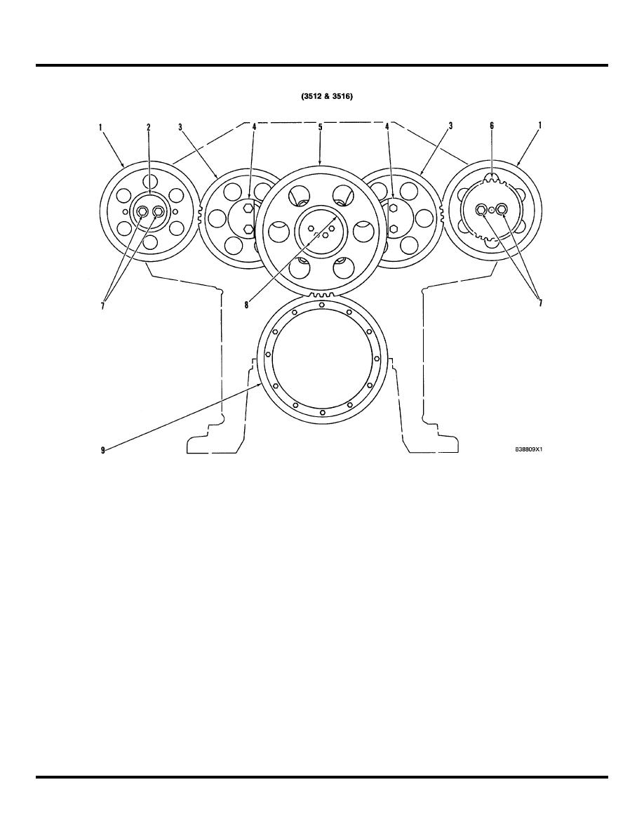 REAR GEAR GROUP (3512 & 3516)
