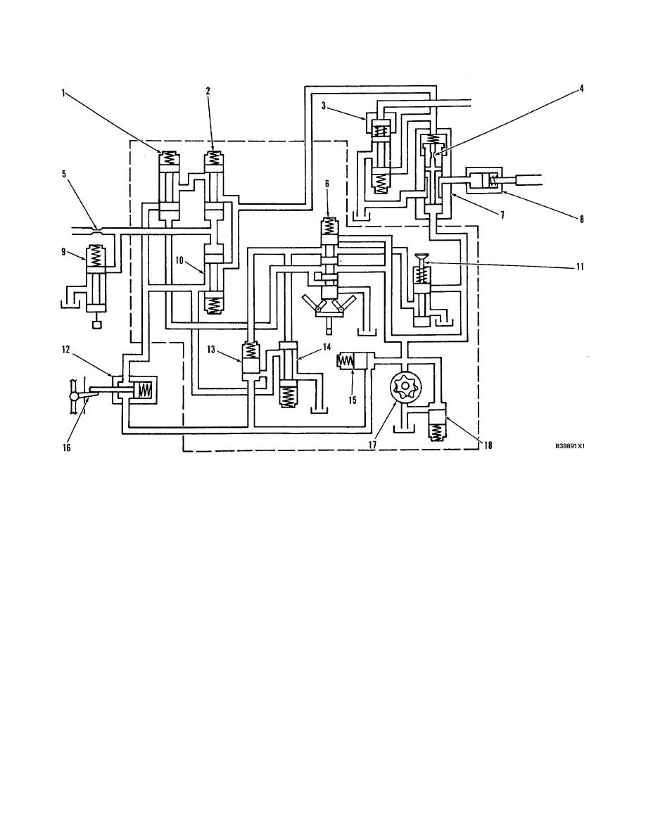 SCHEMATIC NO. 1 (COMPLETE HYDRAMECHANICAL PROTECTIVE SYSTEM)