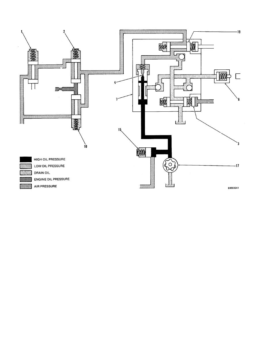 SCHEMATIC NO. 13 (START-UP OVERRIDE)