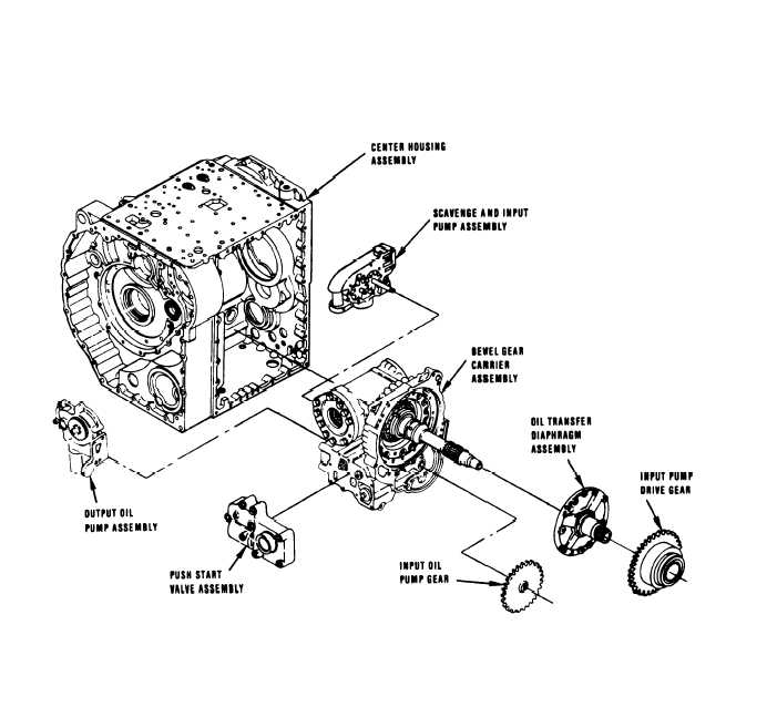 MAJOR COMPONENTS OF THE BEVEL GEAR ASSEMBLY
