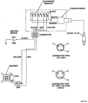 Figure 527 Breakerless Ignition System Wiring Diagram