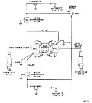 Figure 527 Breaker Point Ignition Wiring Diagram