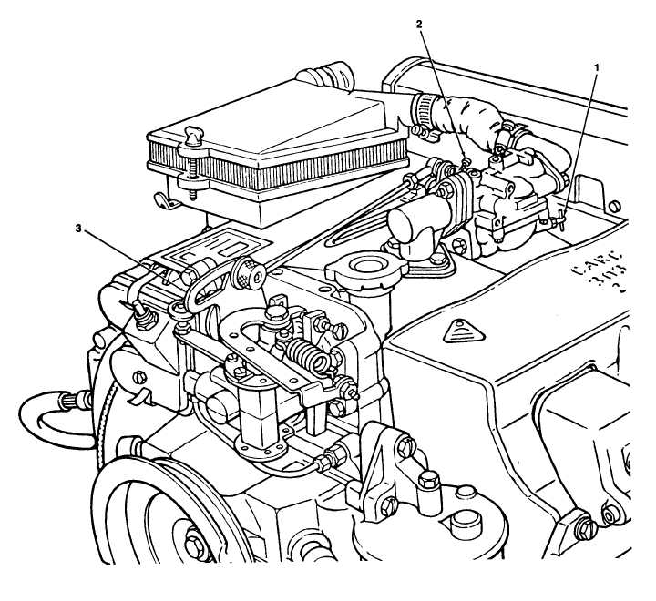 Figure 4-17. Carburetor, Adjustment.