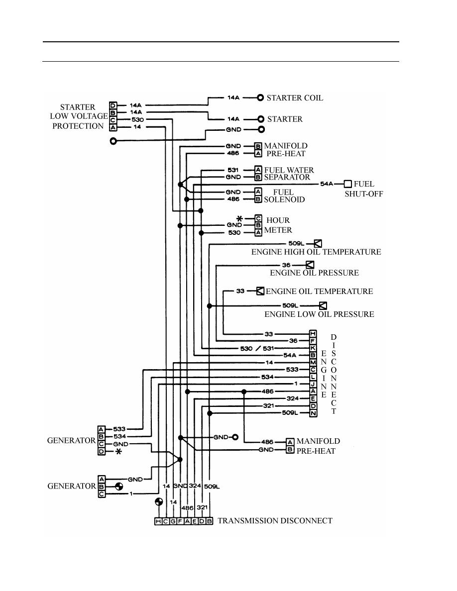 hight resolution of 1988 kawasaki bayou 220 wiring diagram kawasaki bayou 300 wiring kawasaki bayou 220 wiring kawasaki bayou