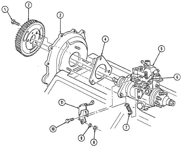 q. Fuel Injection Pump