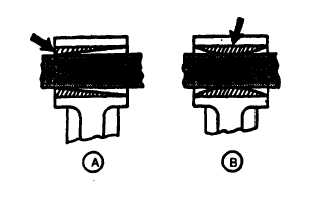 FIGURE 3-135. Checking Piston Pin Bushing