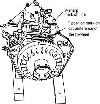 E. FUEL INJECTION TIMING ADJUSTMENT