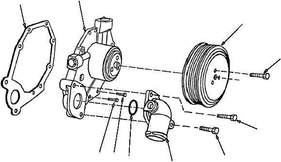 Figure 3. Water Pump
