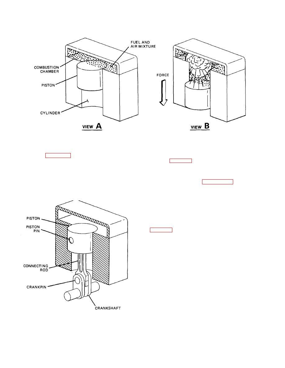 TM 9-8000 PDF DOWNLOAD