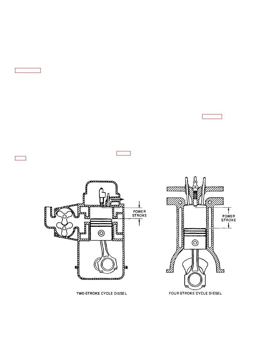 Multicylinder Engine Versus Single- Cylinder Engine.