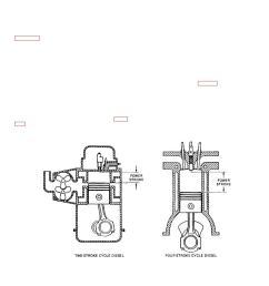 two stroke diesel engine diagram [ 918 x 1188 Pixel ]