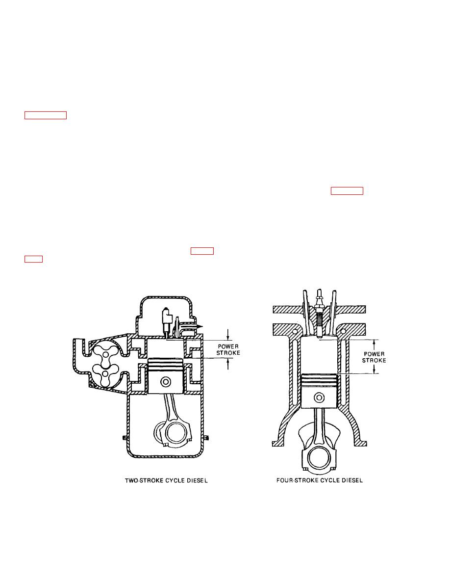 medium resolution of two stroke diesel engine diagram