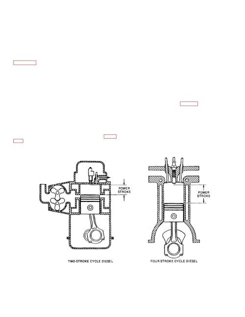 small resolution of two stroke diesel engine diagram
