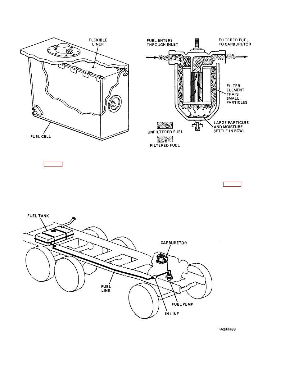 engine diagram also fuel sediment bowl filter additionally steyr