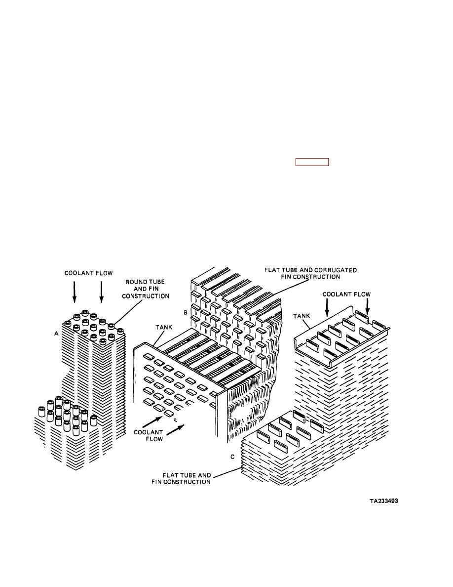 Figure 9-2. Engine Radiator Construction