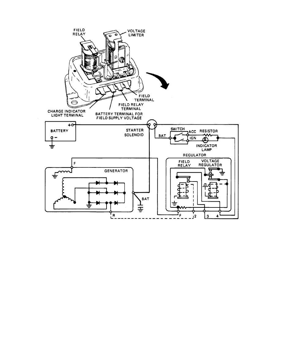 Figure 13-39. Field Relay and Warning Light Circuit.