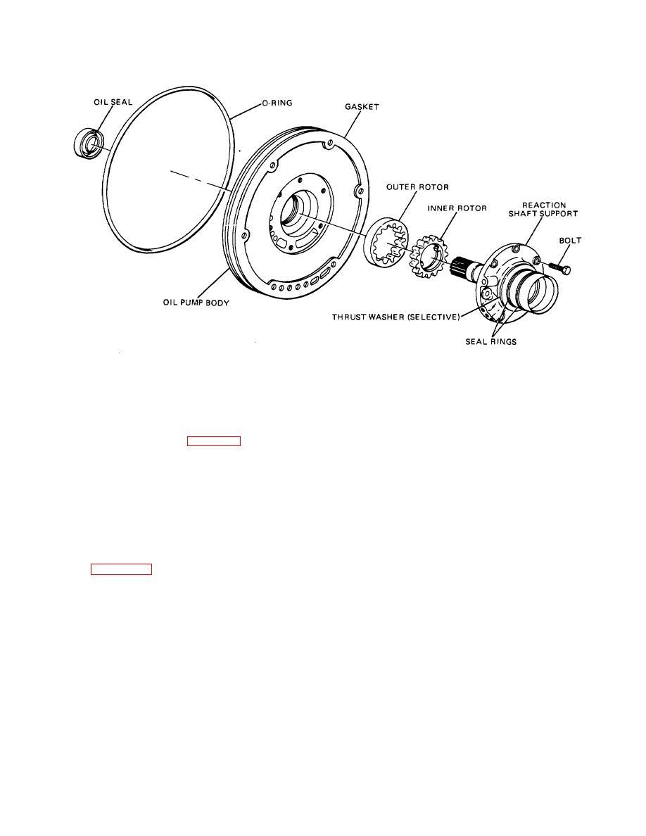 Figure 23-11. Typical Transmission Hydraulic Pump.