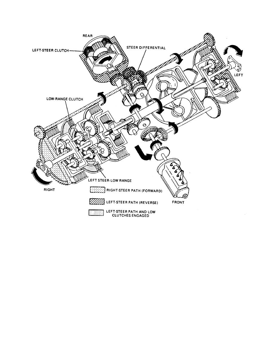 Power Steering Schematic Diagram, Power, Free Engine Image