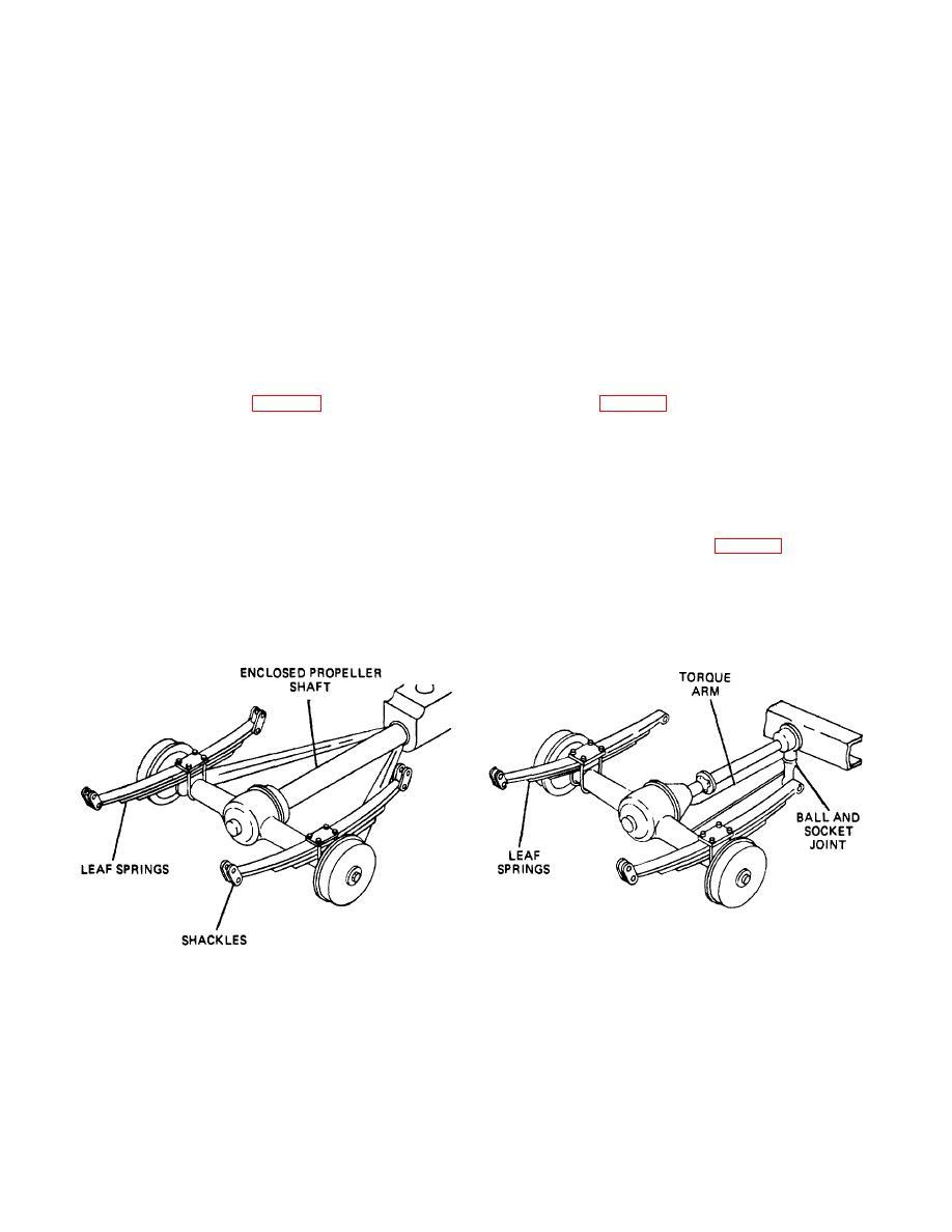 TM 9-8000 PDF