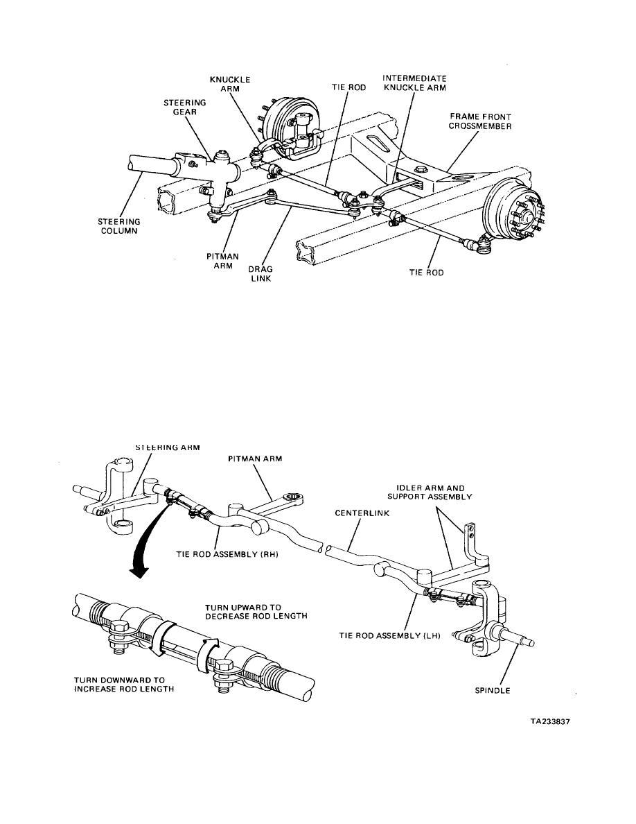 medium resolution of center steering linkage