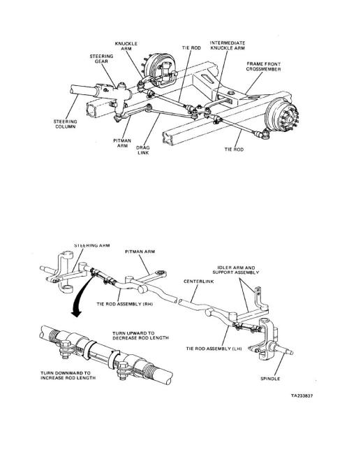 small resolution of center steering linkage