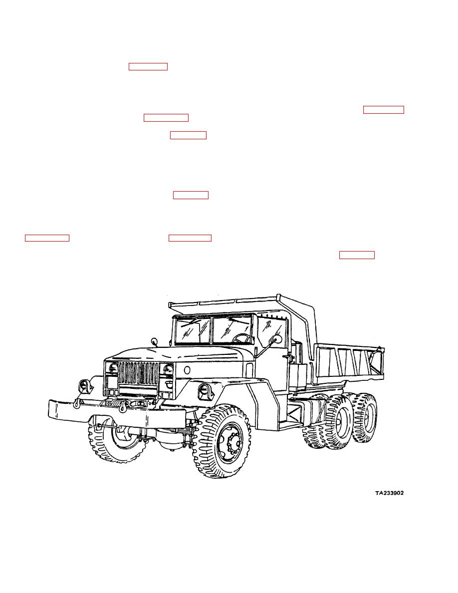 Section V. DUMP TRUCK MECHANISMS